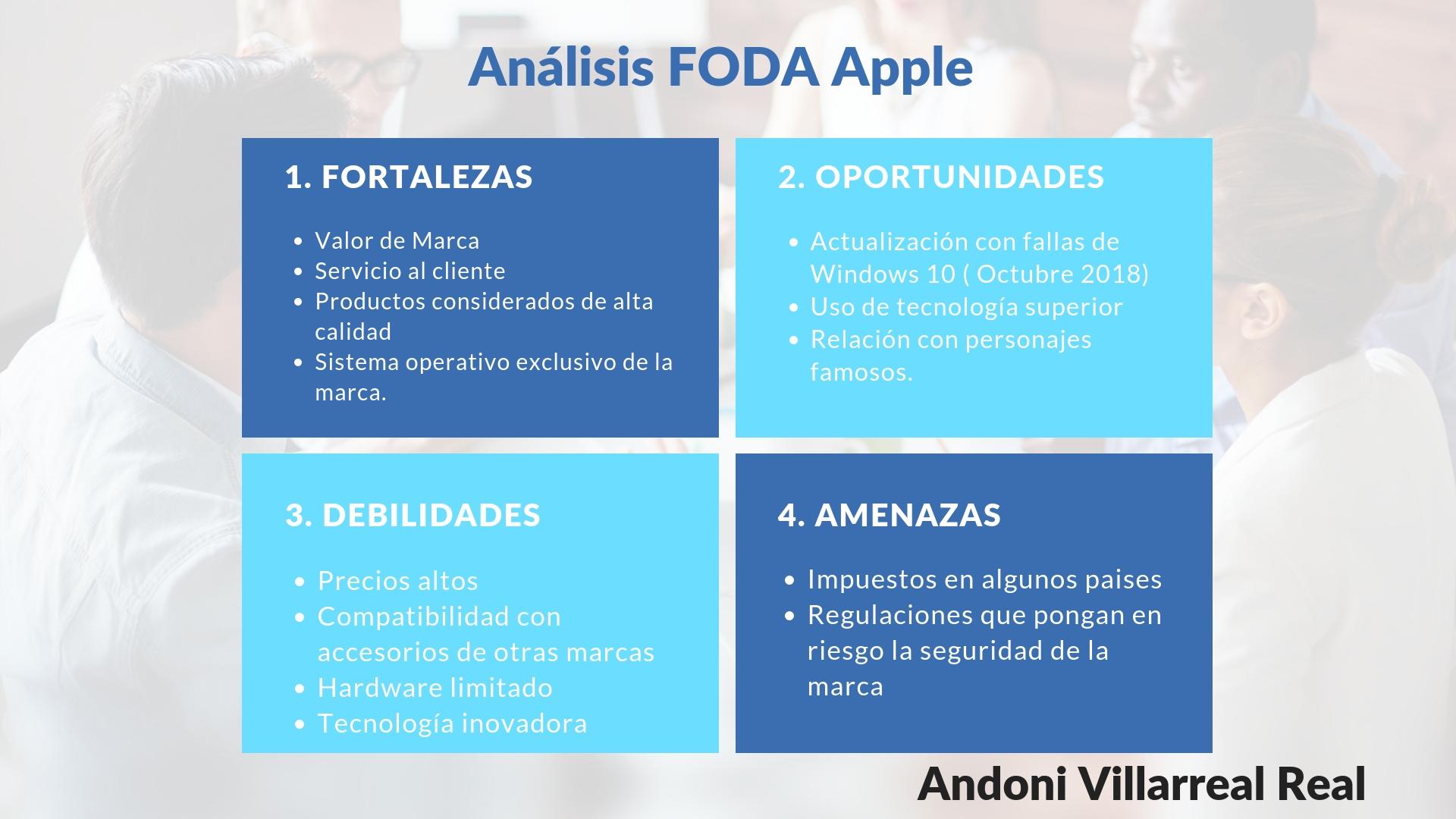 Análisis FODA una herramienta de Análisis de Negocios 3