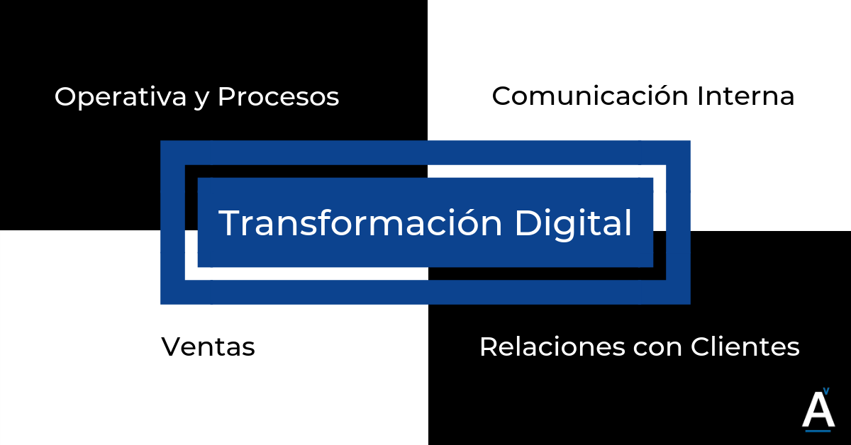 4 Pilares de la transformación digital  1