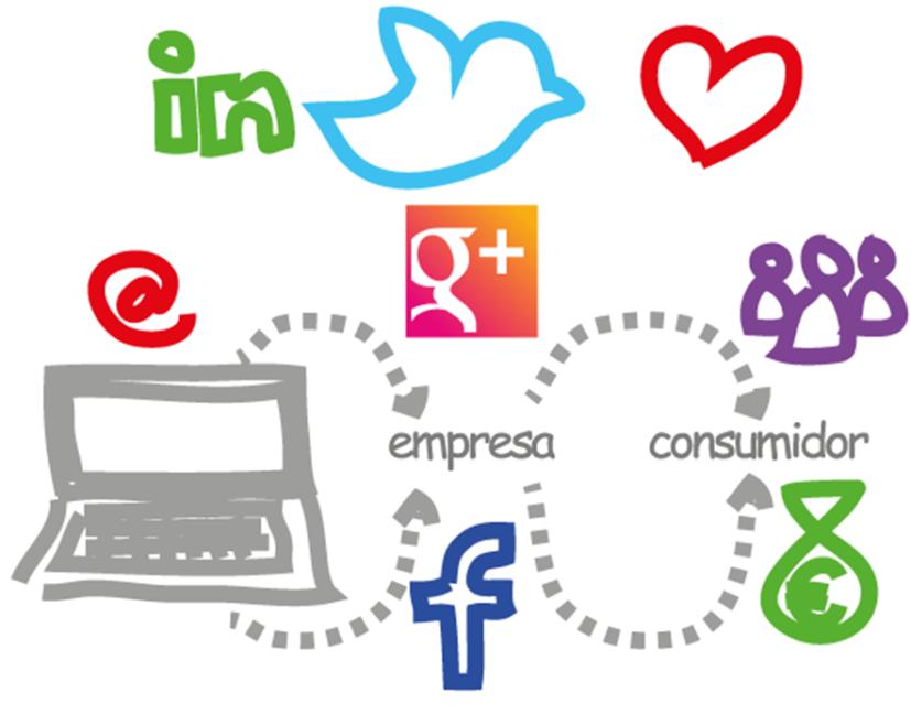 ¿Qué es la transformación digital? 4